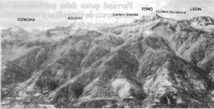 Cumbres vistas desde el Valle de Mérida